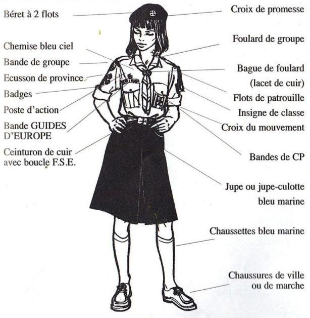 Systme des classes - Scoutopedia, l'Encyclopdie scoute